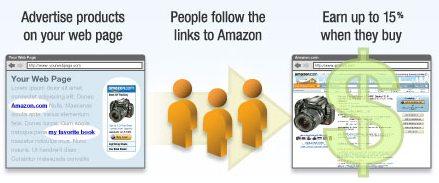 sellerprime-amazon-affiliate-program