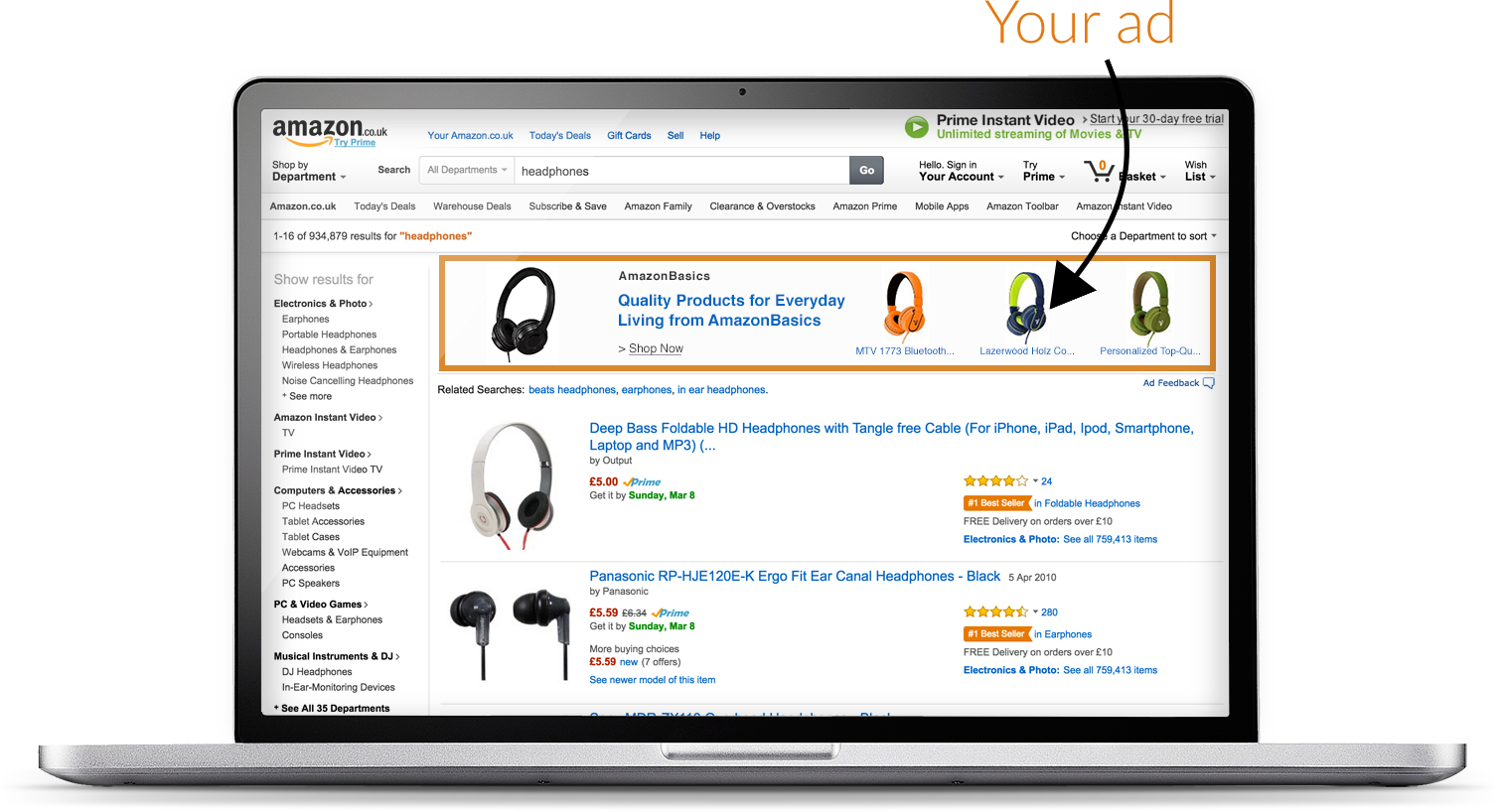 amazon marketing services 2018 sales strategies revealed here
