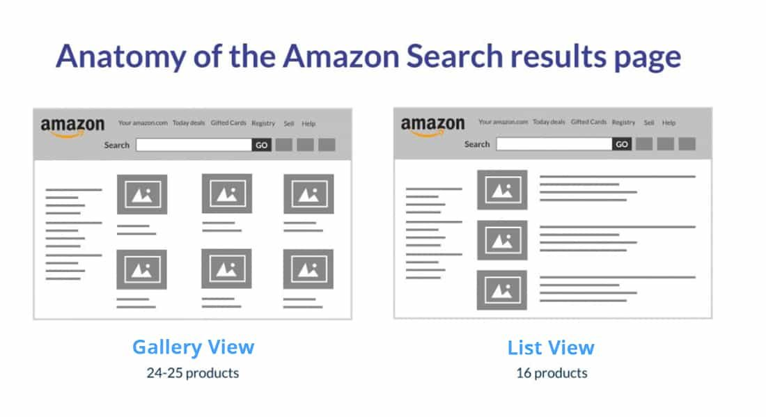 amazon search results types