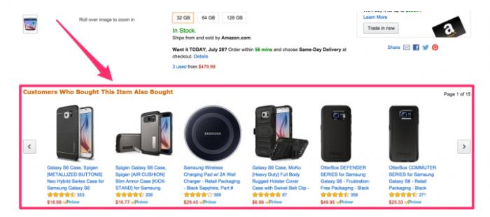 Amazon Predictive Analytics