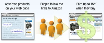 sellerapp-amazon-affiliate-program