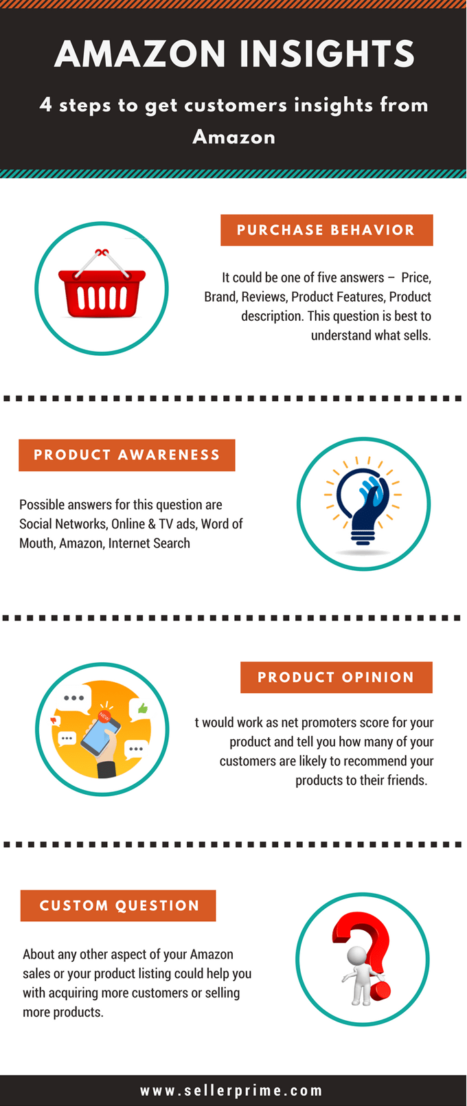 Amazon-Insights