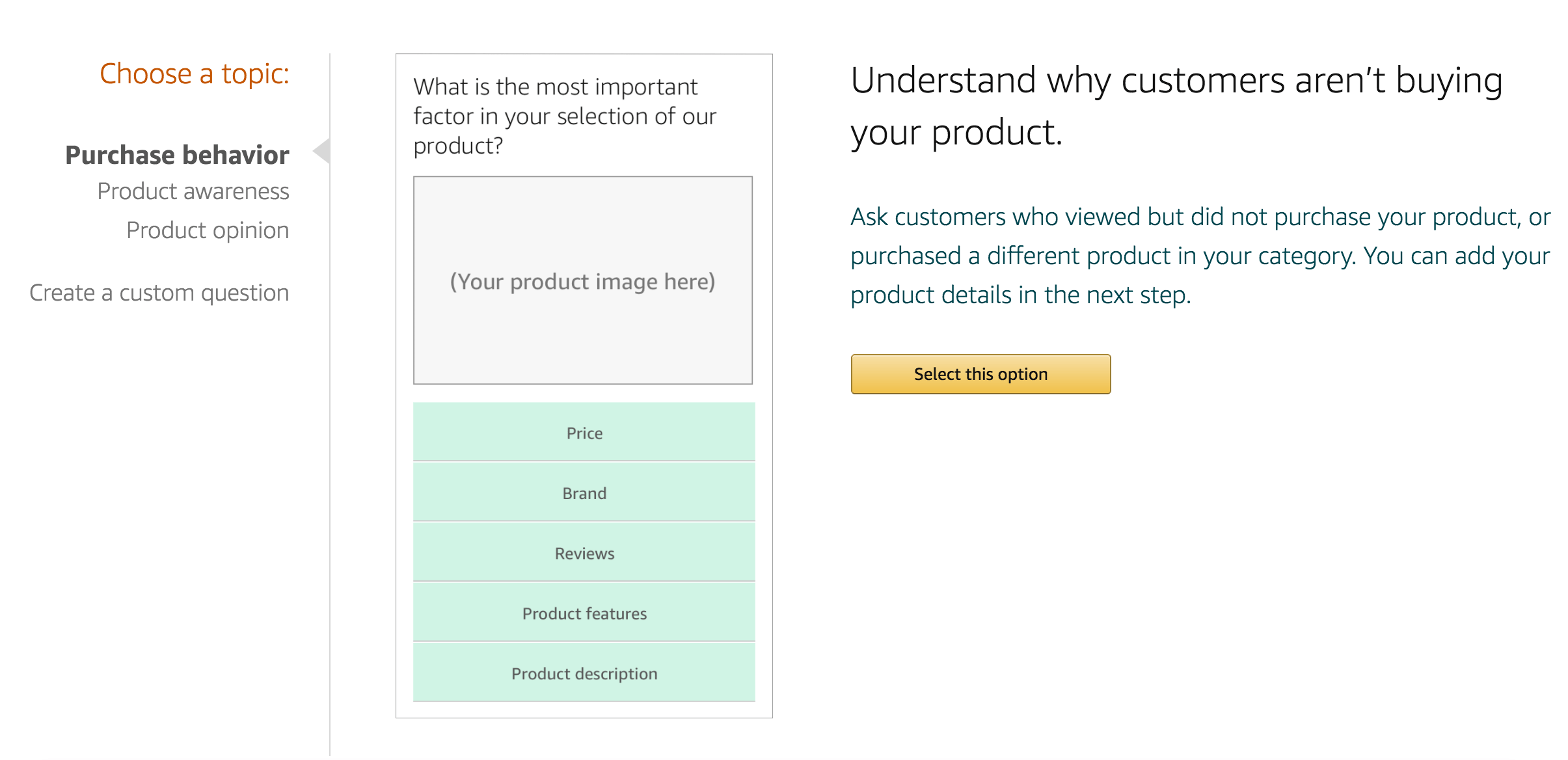 amazon purchase behavior sellerprime