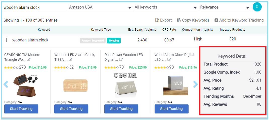 amazon keyword details
