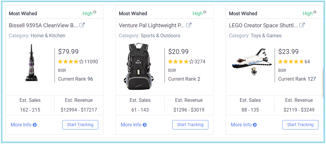 find amazon most viewed products