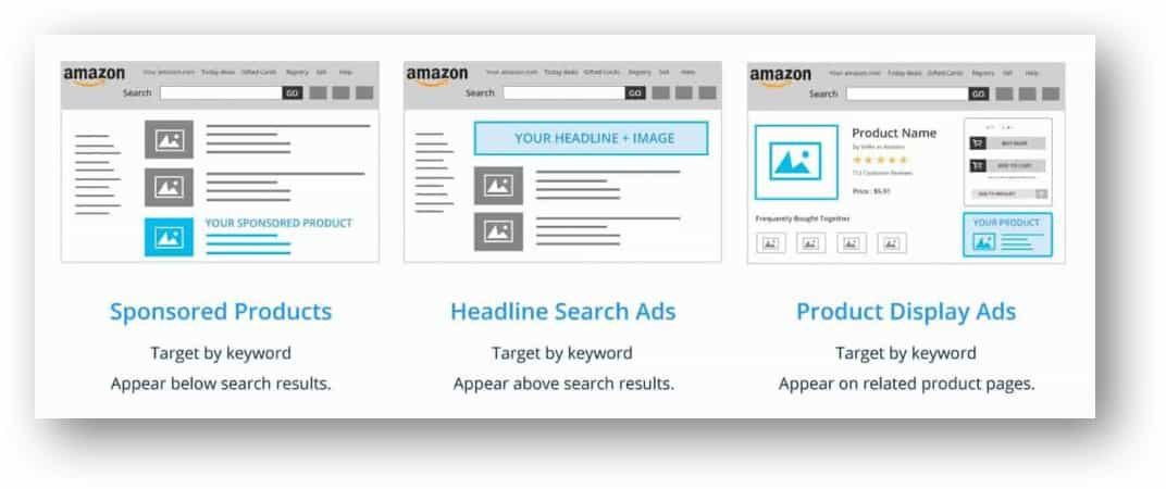 amazon ppc ad types