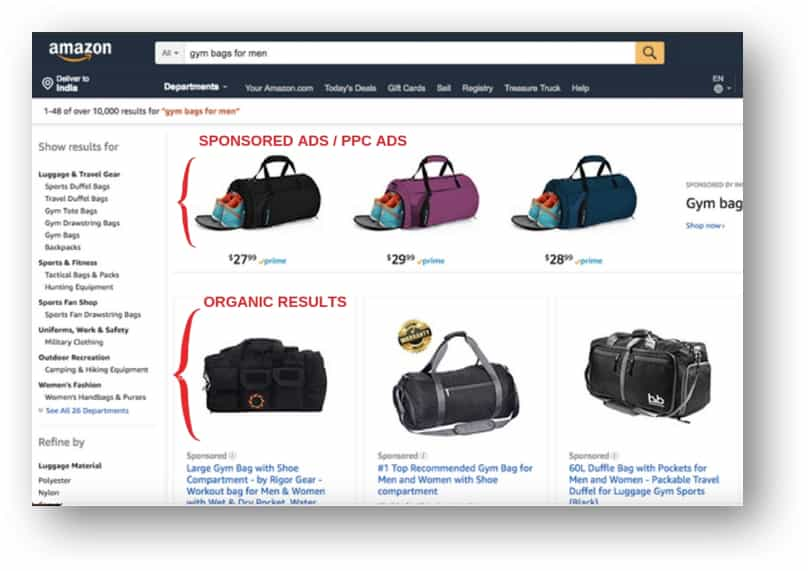 how does amazon ppc work