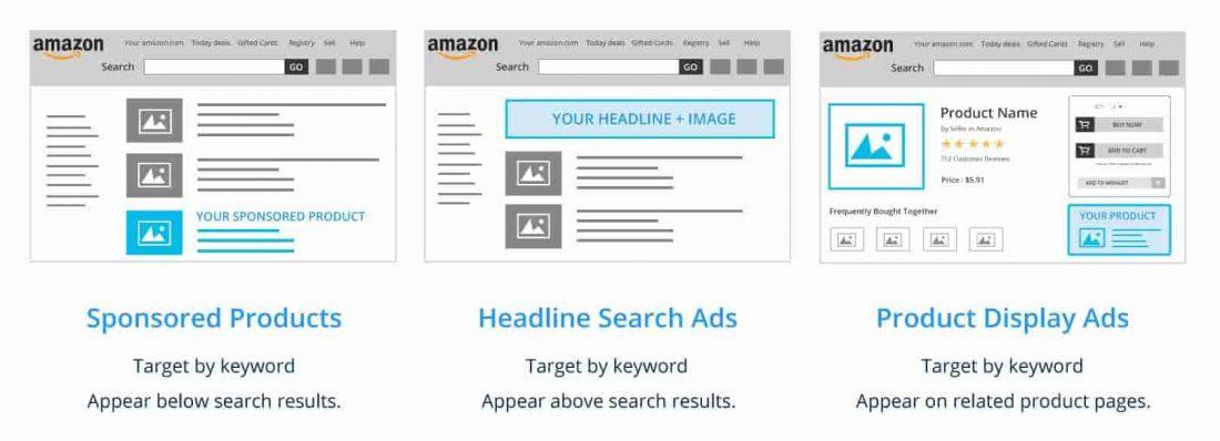types of amazon ppc ads