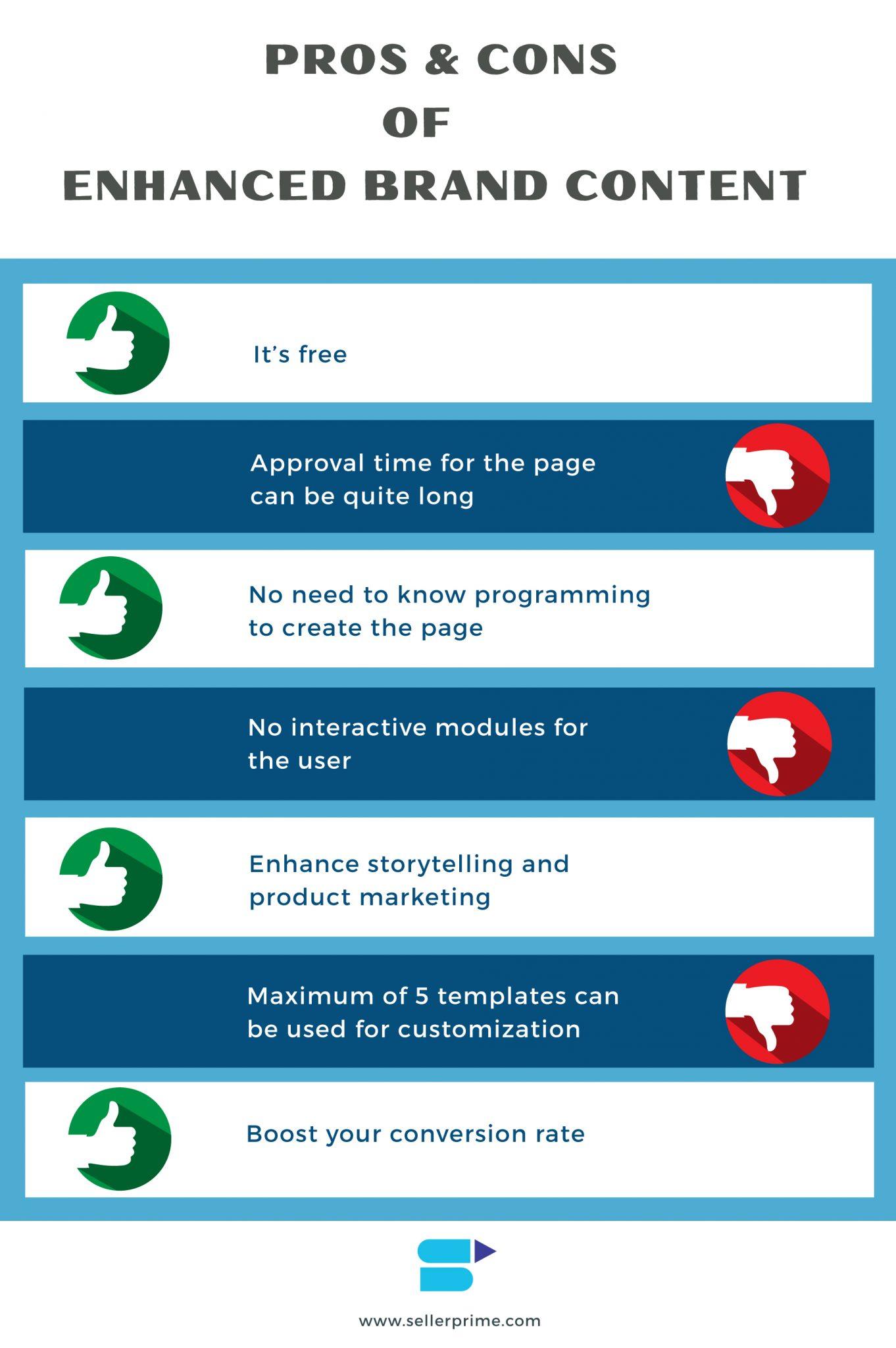 Pros-&-Cons-Enhanced-brand-content