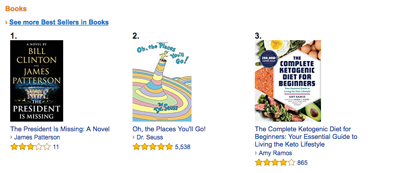 Best selling products on book category for amazon