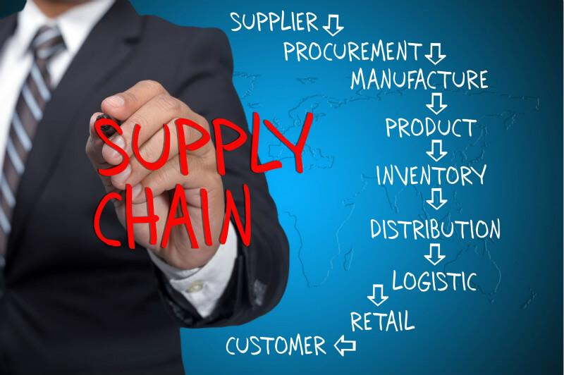 private label supply chainig