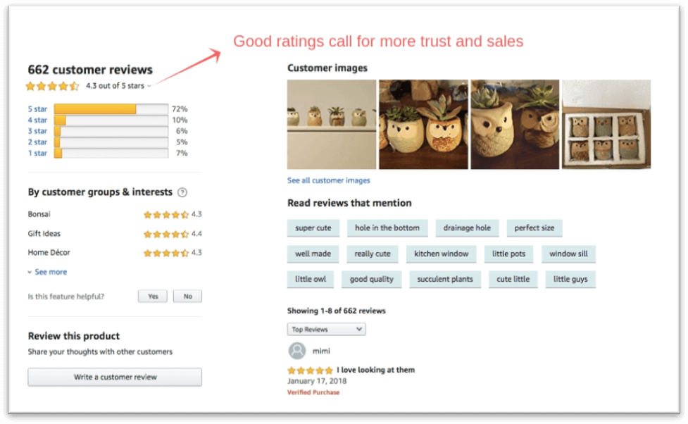example of product rating