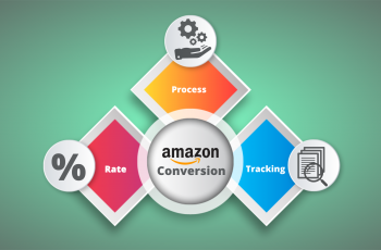 Amazon conversion rate, tracking, process explained