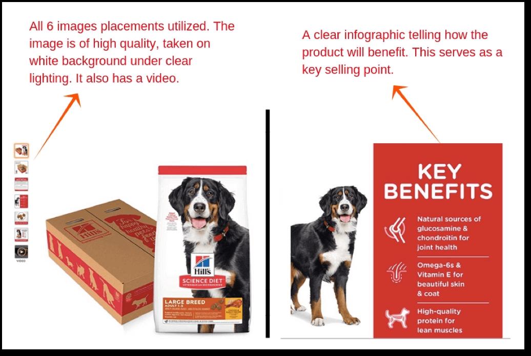 product image details