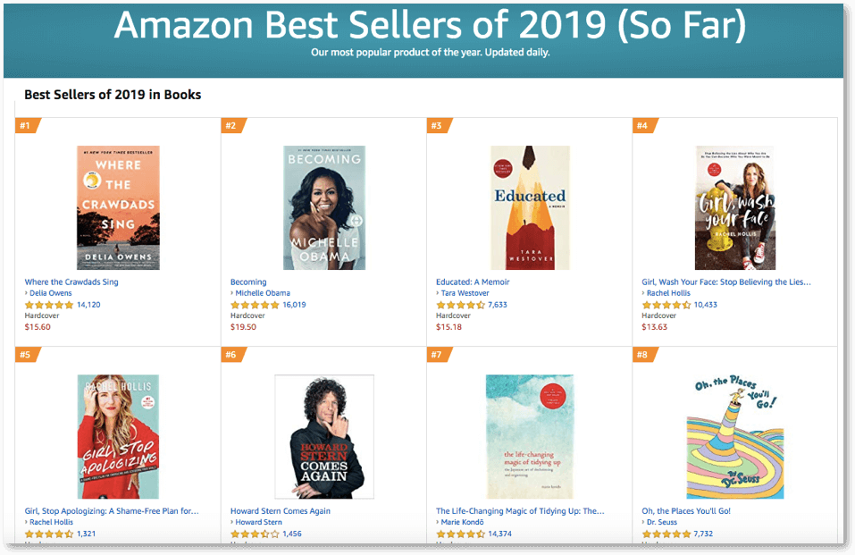 amazon best sellers of 2019