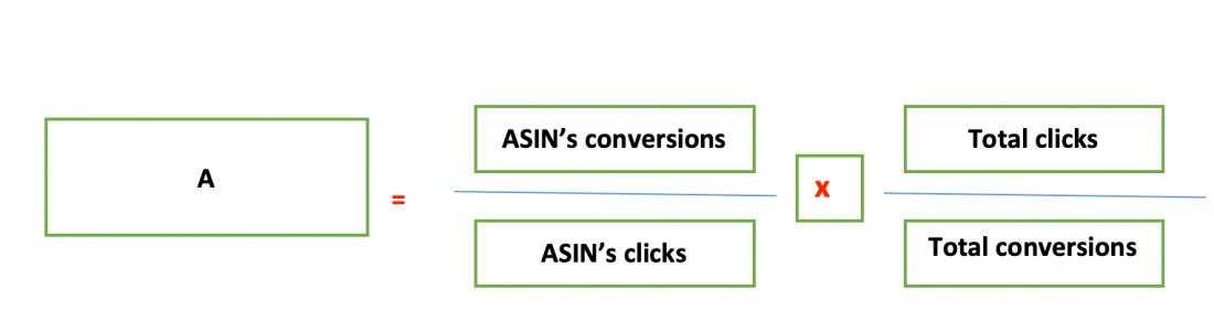 amazon conversion formula
