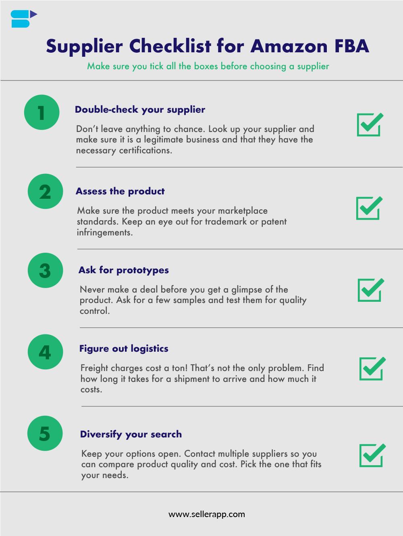 amazon fba supplier checklist
