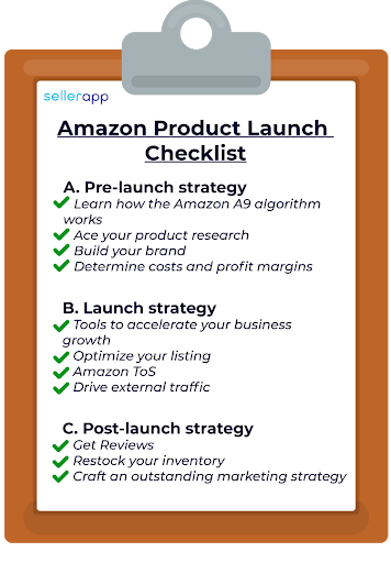 amazon product launch checklist INFOGRAPHIC
