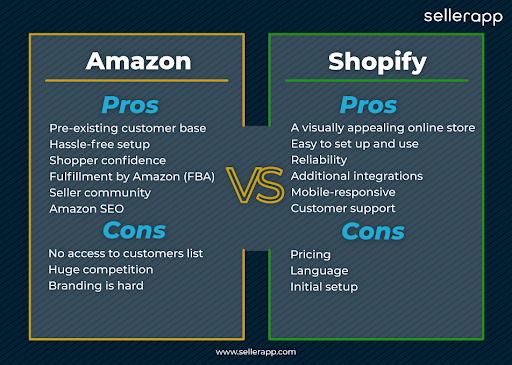 amazon vs shopify infographic