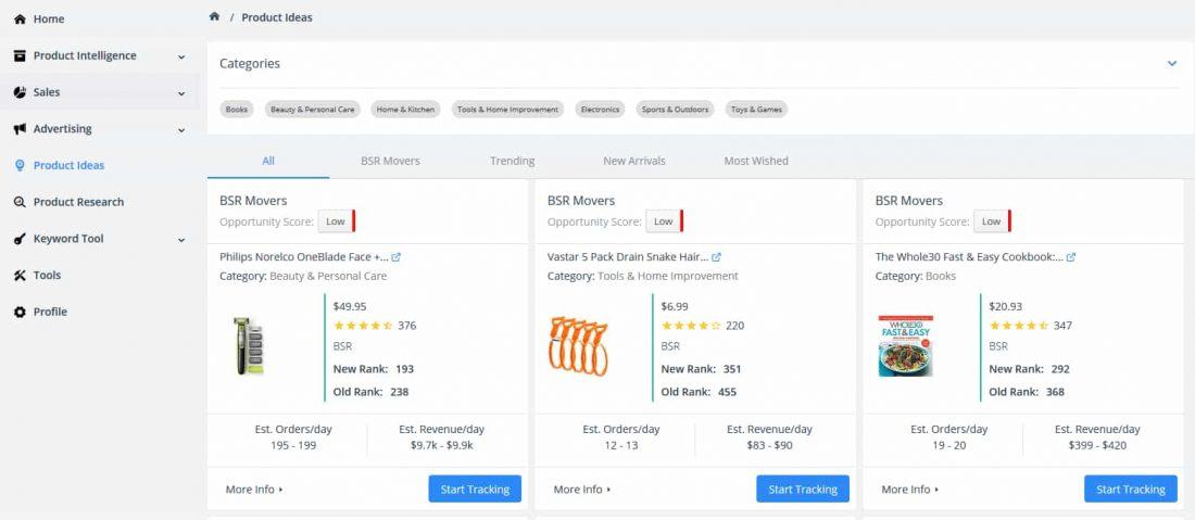 top categories on amazon