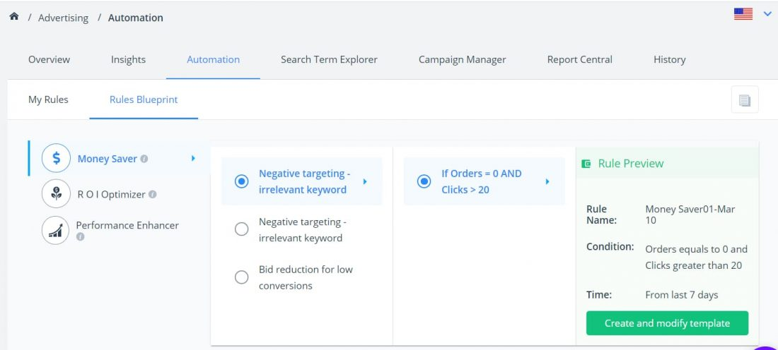 what is amazon ppc automation