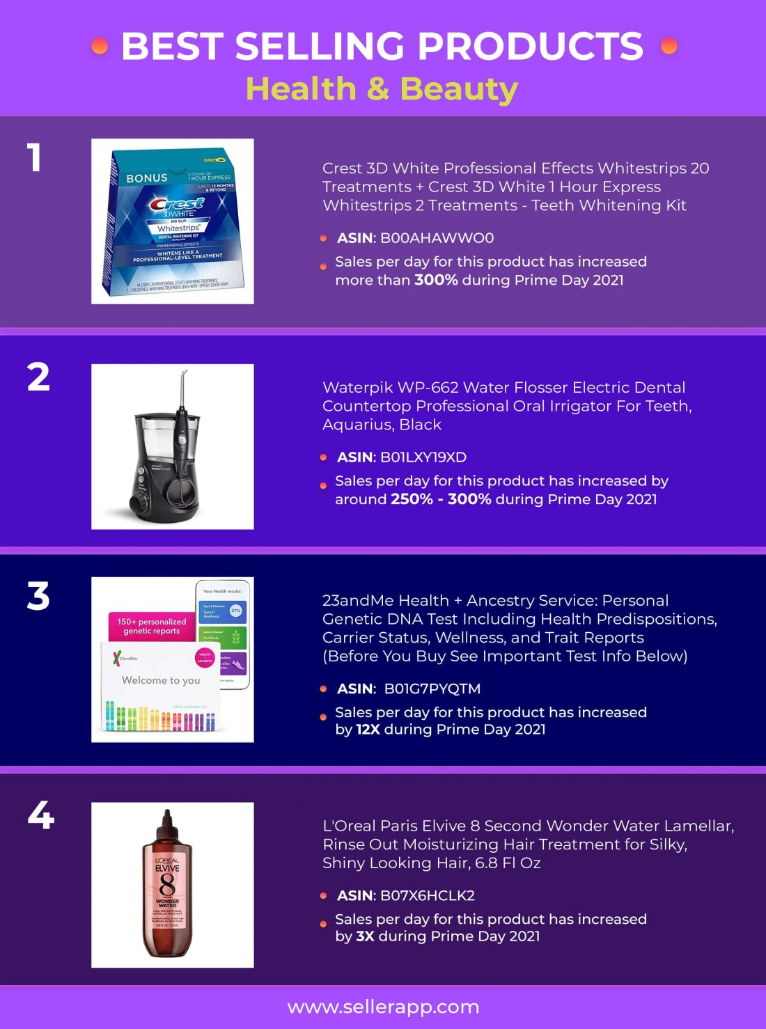 top health and beauty products