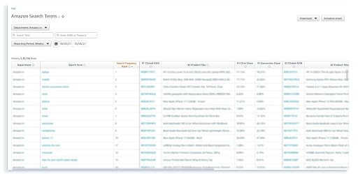 amazon vendor central reports
