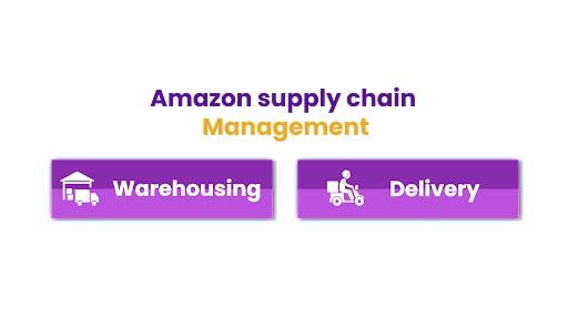 amazon supply chain