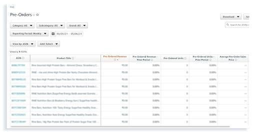 amazon vendor central login
