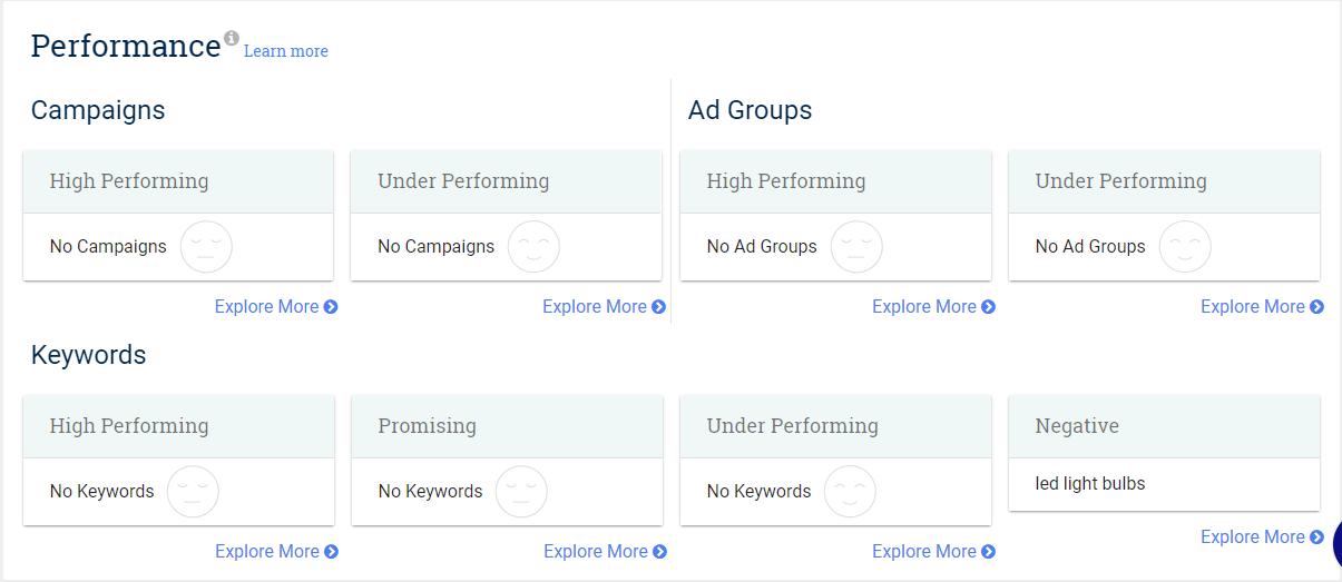 performance sp-amazon-ppc-analyzer